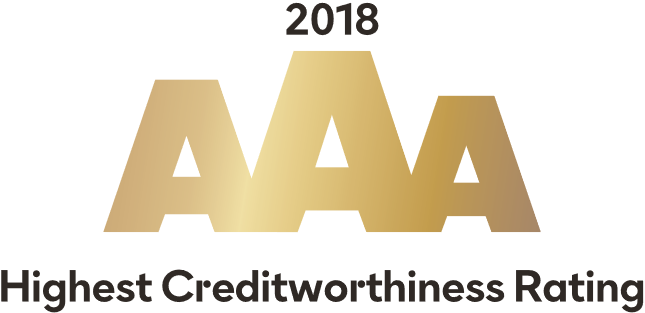 AAA Certificate of Excellence in Creditworthiness 2018 for Troia
