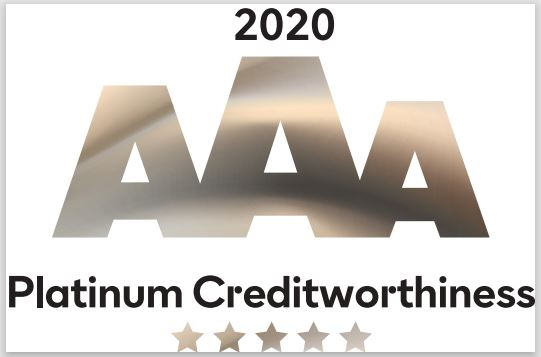 Platinum Creditworthiness Certificate of Excellence for TROIA